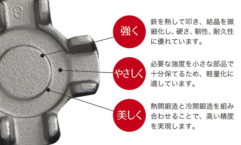 鍛造製品の特徴